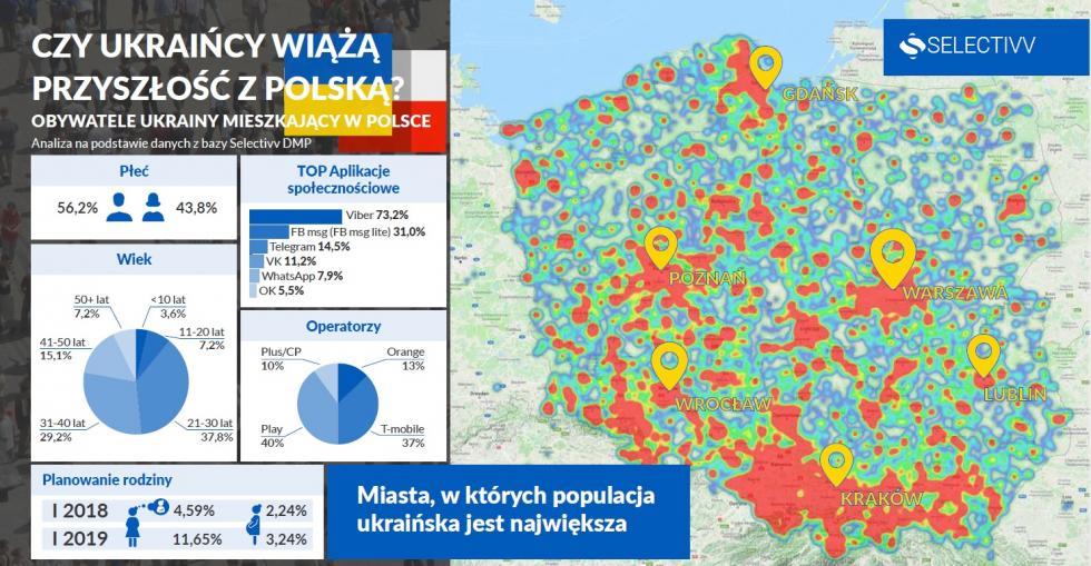 Czy Ukraińcy wiążą swoją przyszłość znaszym krajem?